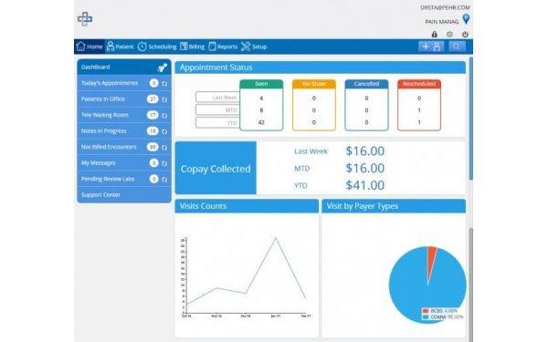Dasborad system-homepage