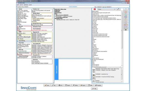 SpringCharts EMR Software